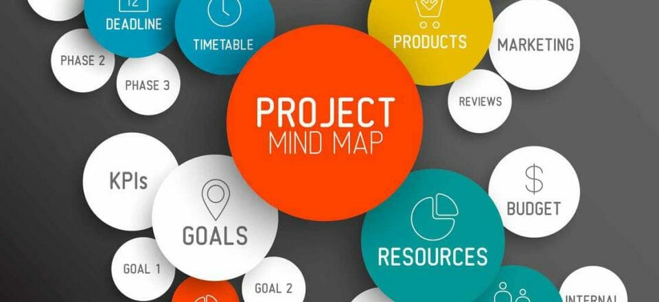 The Best Mind Map for 2017 – PMP PMBok 5th. ed by Yasaf Burshan